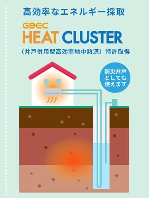 地中熱+全館空調の家